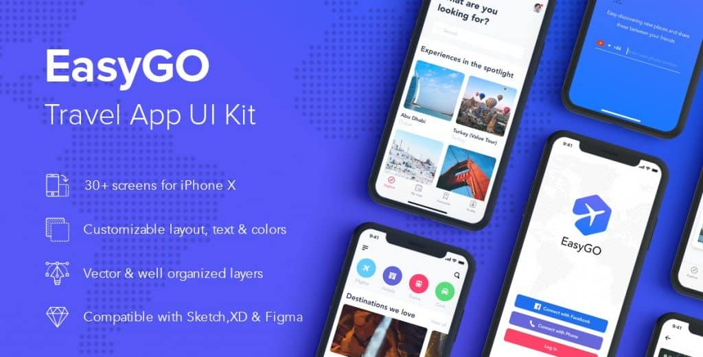 10 Best Adobe XD UI Kits for Faster UI/UX Design 7